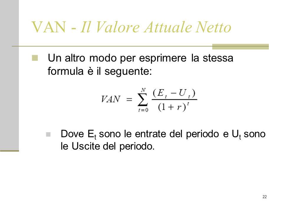 22 VAN - Il Valore Attuale Netto Un altro modo per esprimere la stessa formula è il seguente: Dove E t sono le entrate del periodo e U t sono le Uscite del periodo.