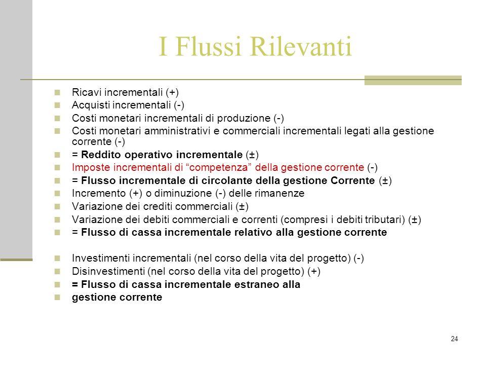 24 I Flussi Rilevanti Ricavi incrementali (+) Acquisti incrementali (-) Costi monetari incrementali di produzione (-) Costi monetari amministrativi e commerciali incrementali legati alla gestione corrente (-) = Reddito operativo incrementale (±) Imposte incrementali di competenza della gestione corrente (-) = Flusso incrementale di circolante della gestione Corrente (±) Incremento (+) o diminuzione (-) delle rimanenze Variazione dei crediti commerciali (±) Variazione dei debiti commerciali e correnti (compresi i debiti tributari) (±) = Flusso di cassa incrementale relativo alla gestione corrente Investimenti incrementali (nel corso della vita del progetto) (-) Disinvestimenti (nel corso della vita del progetto) (+) = Flusso di cassa incrementale estraneo alla gestione corrente