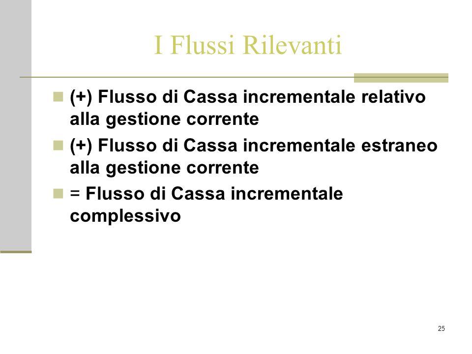 25 I Flussi Rilevanti (+) Flusso di Cassa incrementale relativo alla gestione corrente (+) Flusso di Cassa incrementale estraneo alla gestione corrente = Flusso di Cassa incrementale complessivo