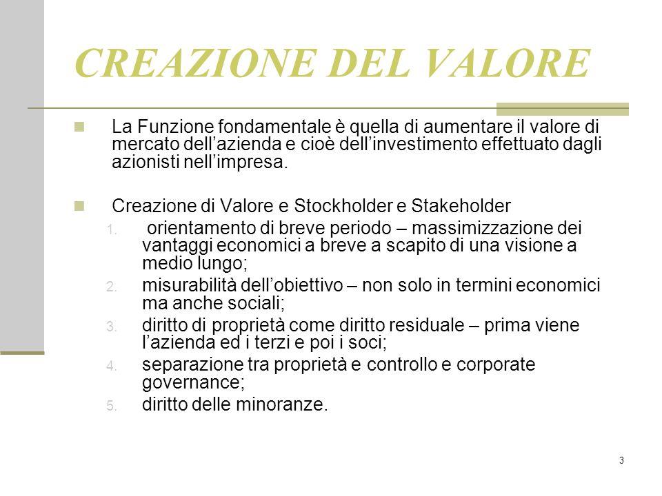 3 CREAZIONE DEL VALORE La Funzione fondamentale è quella di aumentare il valore di mercato dell'azienda e cioè dell'investimento effettuato dagli azio