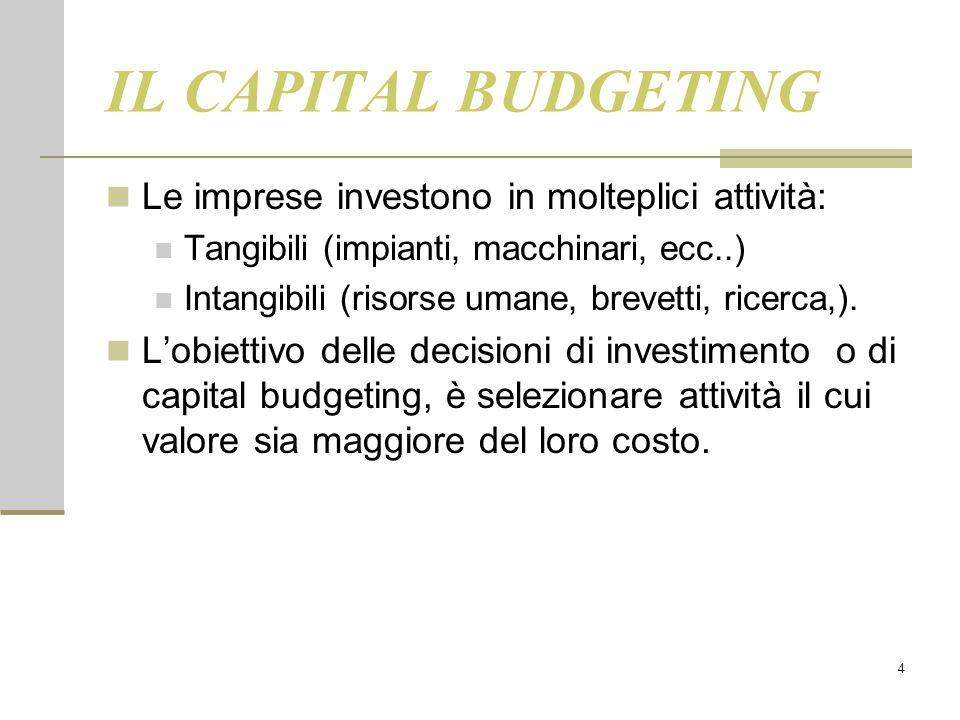4 IL CAPITAL BUDGETING Le imprese investono in molteplici attività: Tangibili (impianti, macchinari, ecc..) Intangibili (risorse umane, brevetti, ricerca,).