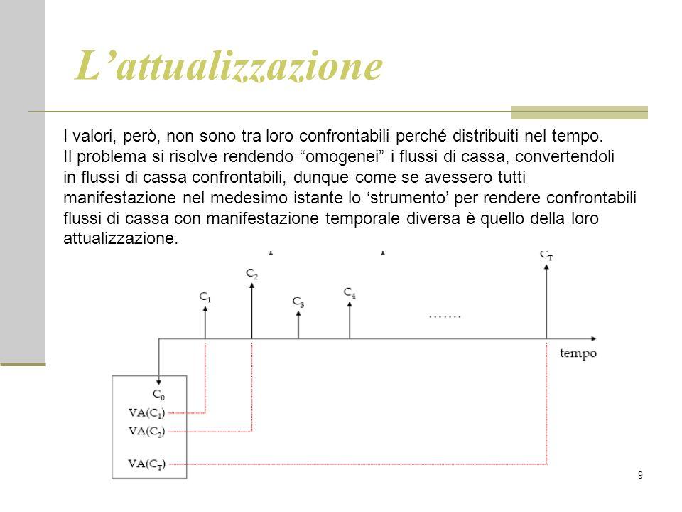 9 L'attualizzazione I valori, però, non sono tra loro confrontabili perché distribuiti nel tempo.