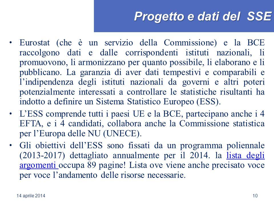 Progetto e dati del SSE Eurostat (che è un servizio della Commissione) e la BCE raccolgono dati e dalle corrispondenti istituti nazionali, li promuovono, li armonizzano per quanto possibile, li elaborano e li pubblicano.