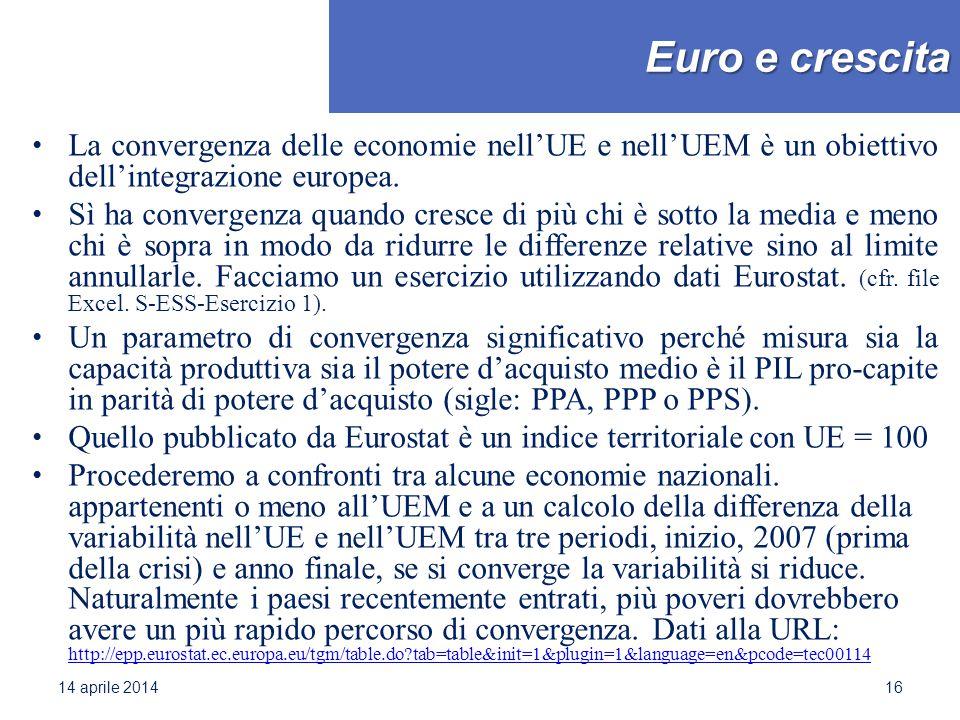 Euro e crescita La convergenza delle economie nell'UE e nell'UEM è un obiettivo dell'integrazione europea. Sì ha convergenza quando cresce di più chi