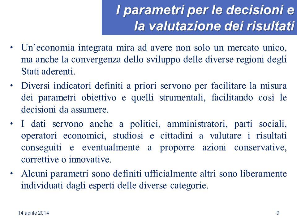 I parametri per le decisioni e la valutazione dei risultati Un'economia integrata mira ad avere non solo un mercato unico, ma anche la convergenza del