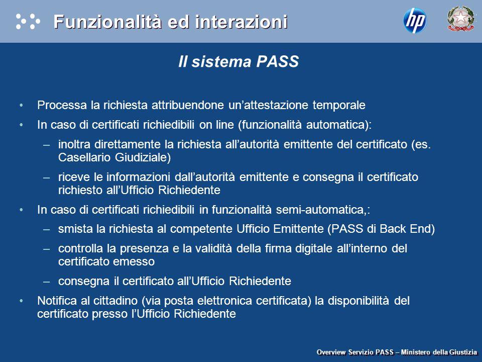 Il sistema PASS Processa la richiesta attribuendone un'attestazione temporale In caso di certificati richiedibili on line (funzionalità automatica): –