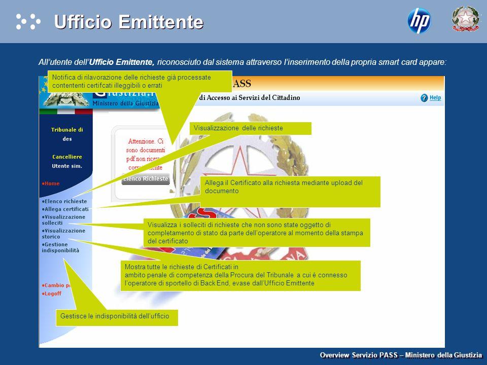 Ufficio Emittente All'utente dell'Ufficio Emittente, riconosciuto dal sistema attraverso l'inserimento della propria smart card appare: Overview Servi
