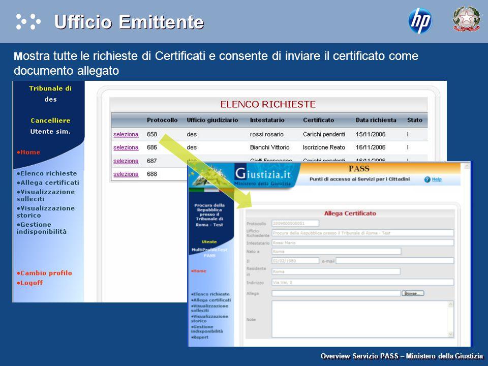 Overview Servizio PASS – Ministero della Giustizia M ostra tutte le richieste di Certificati e consente di inviare il certificato come documento alleg