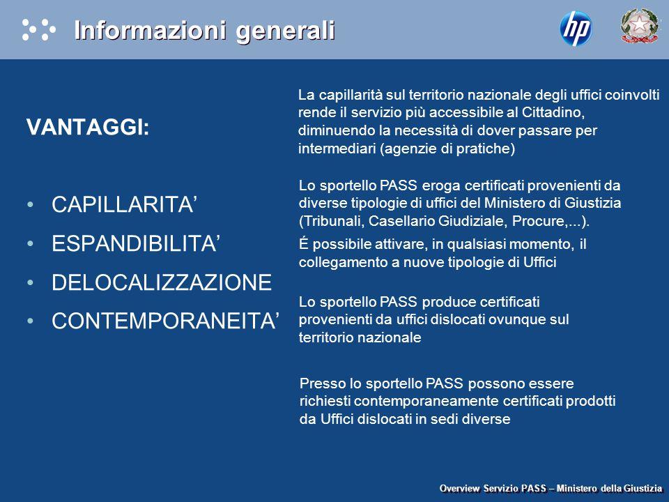 Accesso al portale PASS Overview Servizio PASS – Ministero della Giustizia