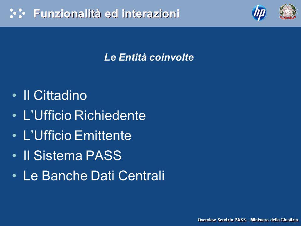Funzionalità ed interazioni Le Entità coinvolte Il Cittadino L'Ufficio Richiedente L'Ufficio Emittente Il Sistema PASS Le Banche Dati Centrali Overvie