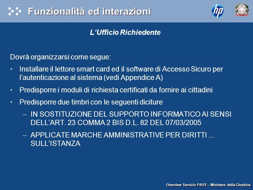 L'Ufficio Richiedente Dovrà organizzarsi come segue: Installare il lettore smart card ed il software di Accesso Sicuro per l'autenticazione al sistema