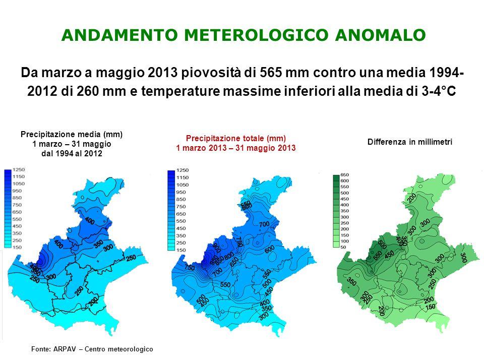 ANDAMENTO METEROLOGICO ANOMALO Da marzo a maggio 2013 piovosità di 565 mm contro una media 1994-2012 di 260 mm e temperature massime inferiori alla media di 3-4°C Precipitazione media (mm) 1 marzo – 31 maggio dal 1994 al 2012 Precipitazione totale (mm) 1 marzo 2013 – 31 maggio 2013 Differenza in millimetri Fonte: ARPAV – Centro meteorologico