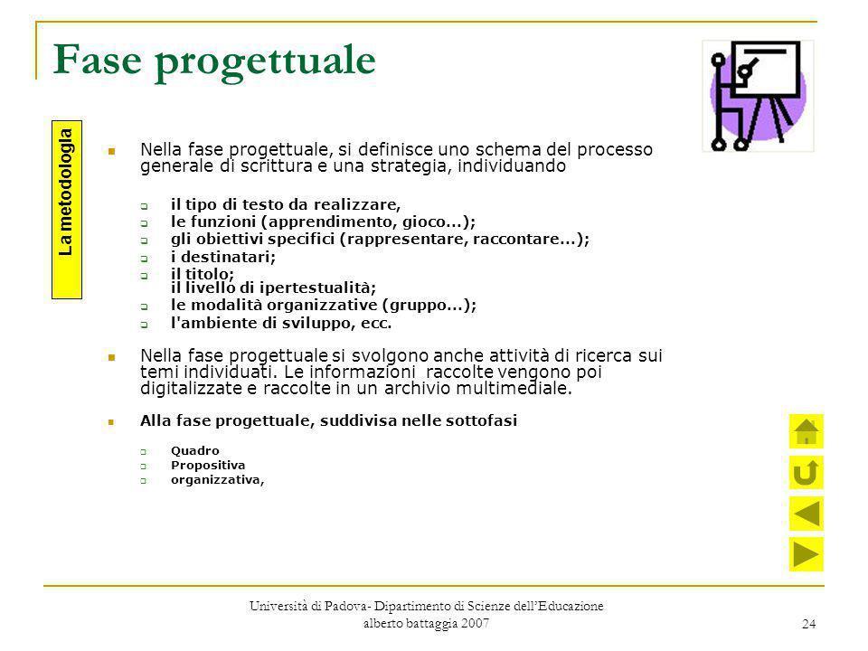 24 Fase progettuale Nella fase progettuale, si definisce uno schema del processo generale di scrittura e una strategia, individuando  il tipo di test