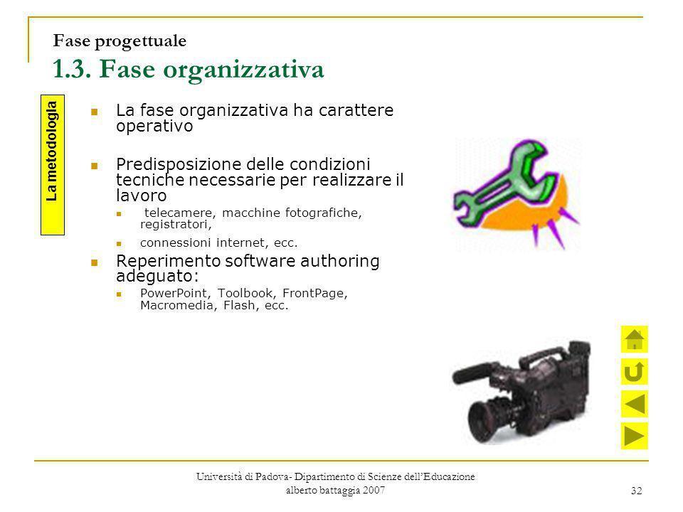 32 Fase progettuale 1.3. Fase organizzativa La fase organizzativa ha carattere operativo Predisposizione delle condizioni tecniche necessarie per real