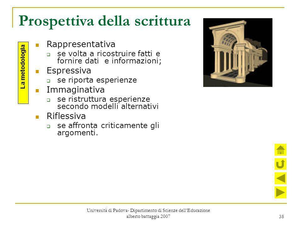 38 Prospettiva della scrittura Rappresentativa  se volta a ricostruire fatti e fornire dati e informazioni; Espressiva  se riporta esperienze Immagi