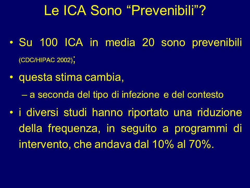"""Le ICA Sono """"Prevenibili""""? Su 100 ICA in media 20 sono prevenibili (CDC/HIPAC 2002) ; questa stima cambia, –a seconda del tipo di infezione e del cont"""