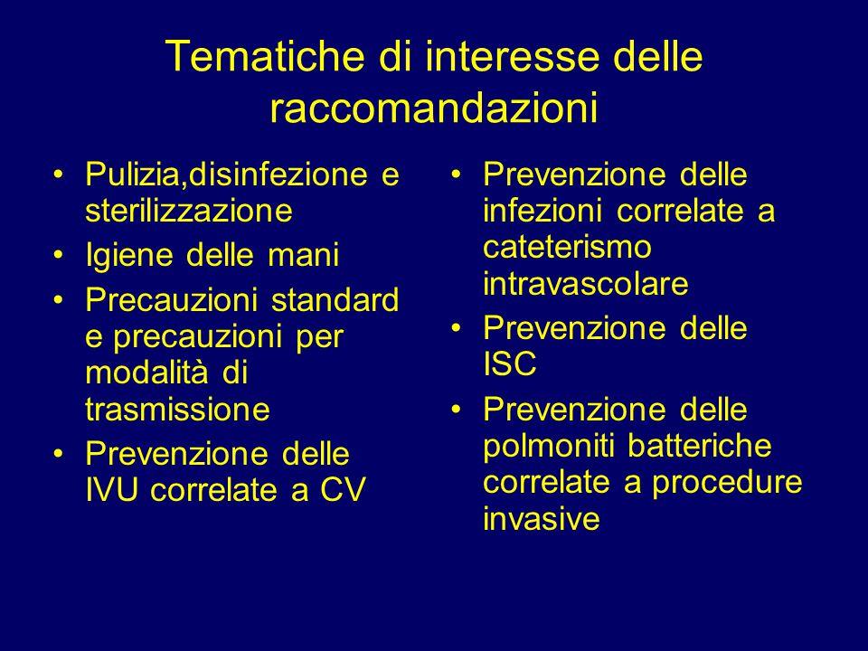 Tematiche di interesse delle raccomandazioni Pulizia,disinfezione e sterilizzazione Igiene delle mani Precauzioni standard e precauzioni per modalità
