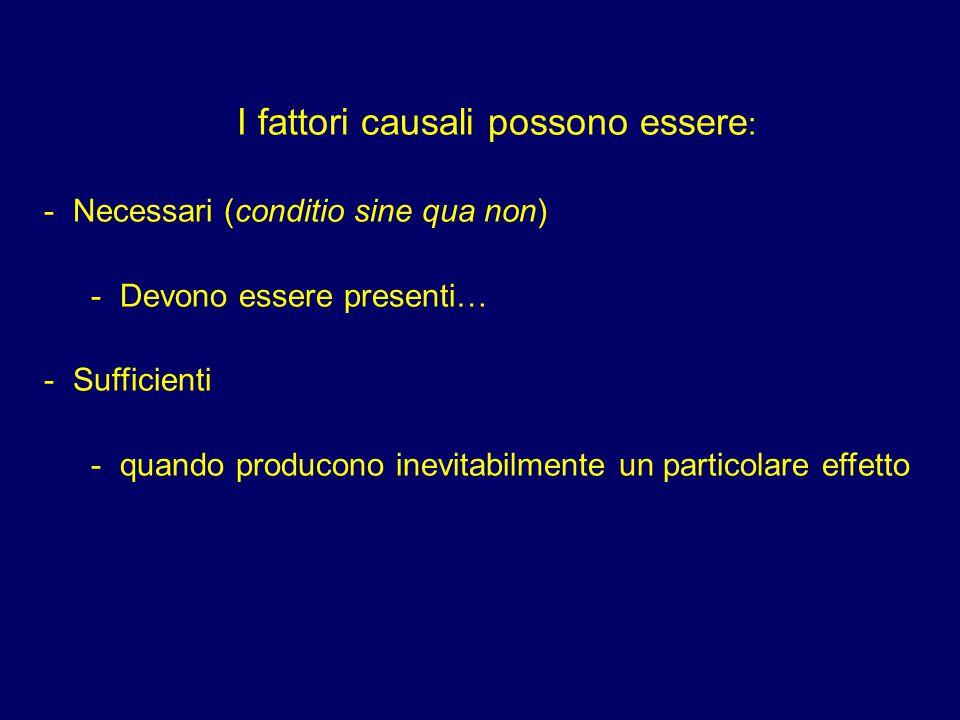 I fattori causali possono essere : -Necessari (conditio sine qua non) -Devono essere presenti… -Sufficienti -quando producono inevitabilmente un parti