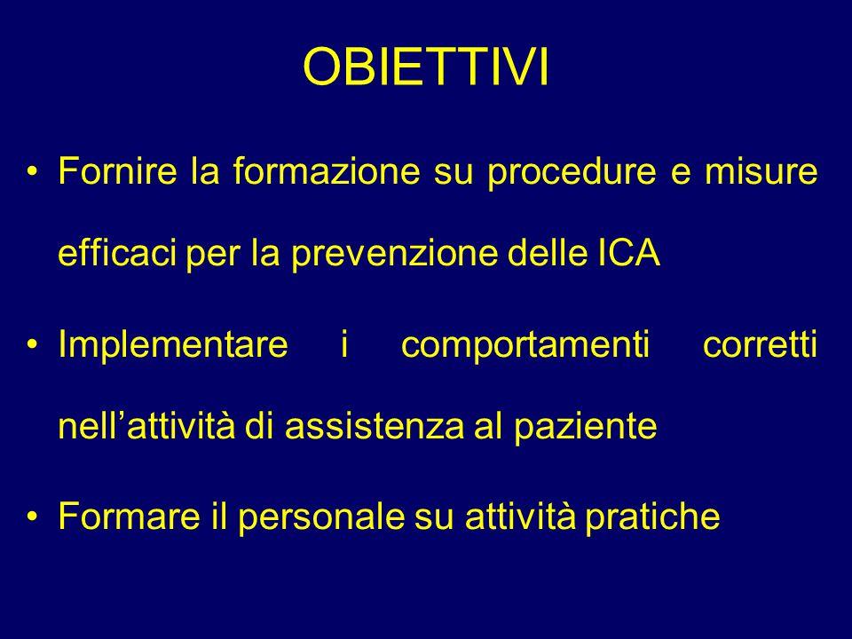 OBIETTIVI Fornire la formazione su procedure e misure efficaci per la prevenzione delle ICA Implementare i comportamenti corretti nell'attività di ass