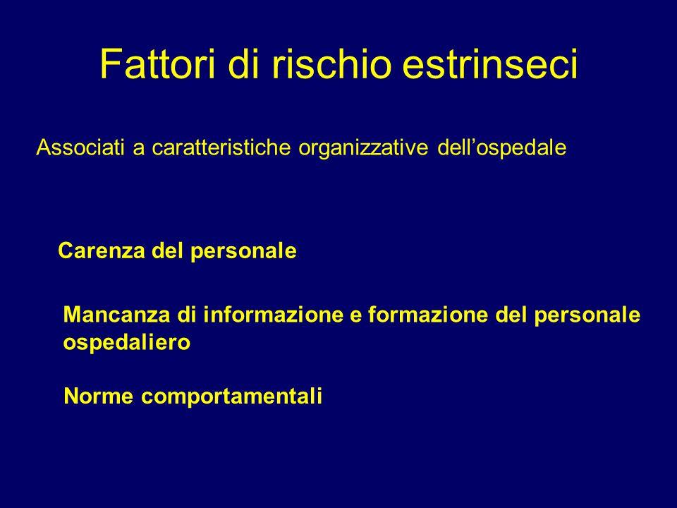 Associati a caratteristiche organizzative dell'ospedale Carenza del personale Mancanza di informazione e formazione del personale ospedaliero Norme co