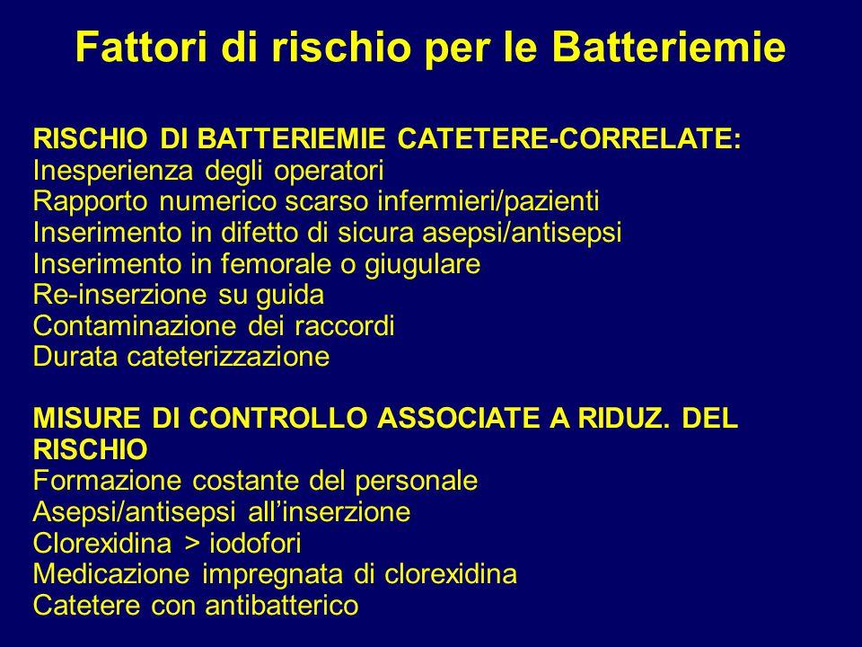 Fattori di rischio per le Batteriemie RISCHIO DI BATTERIEMIE CATETERE-CORRELATE: Inesperienza degli operatori Rapporto numerico scarso infermieri/pazi