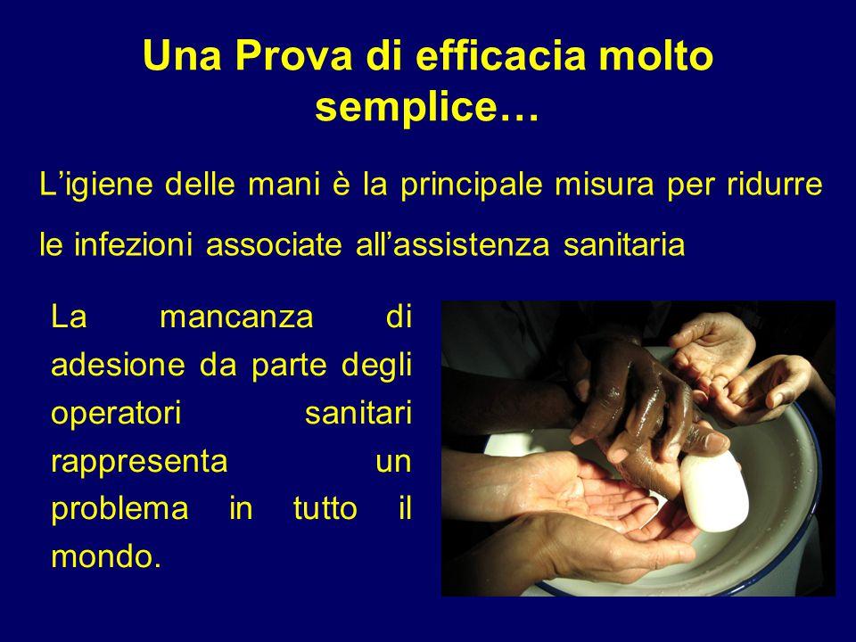 Una Prova di efficacia molto semplice… L'igiene delle mani è la principale misura per ridurre le infezioni associate all'assistenza sanitaria La manca