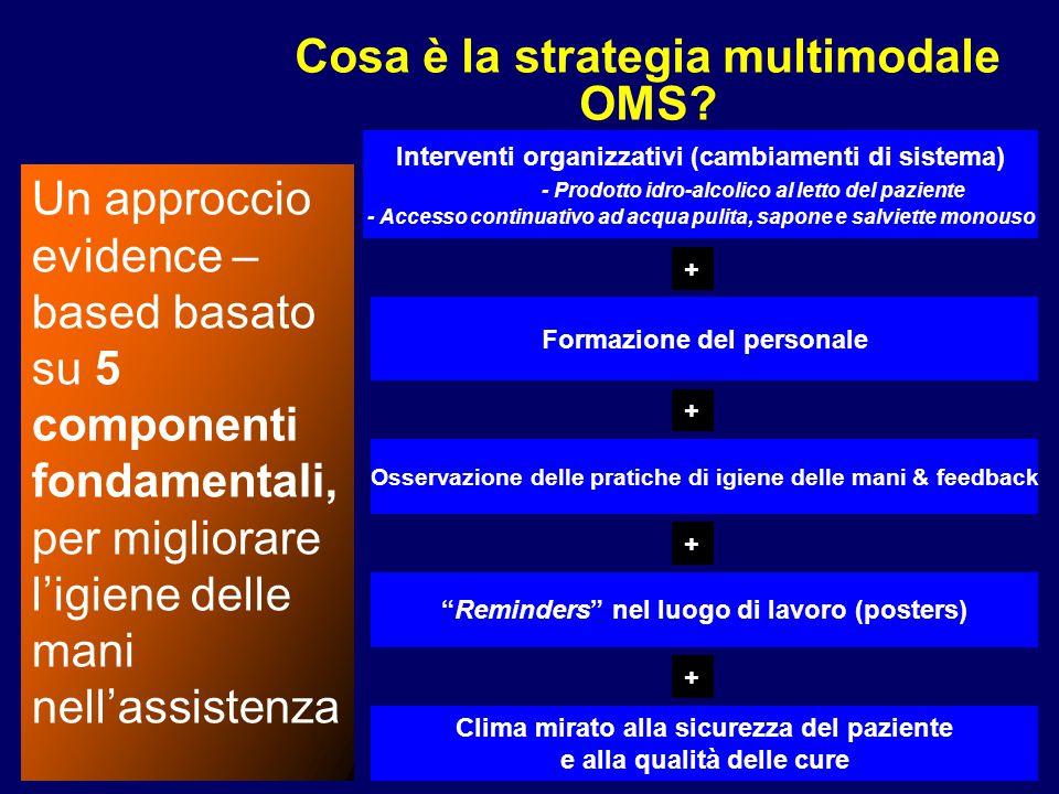 Cosa è la strategia multimodale OMS? Un approccio evidence – based basato su 5 componenti fondamentali, per migliorare l'igiene delle mani nell'assist