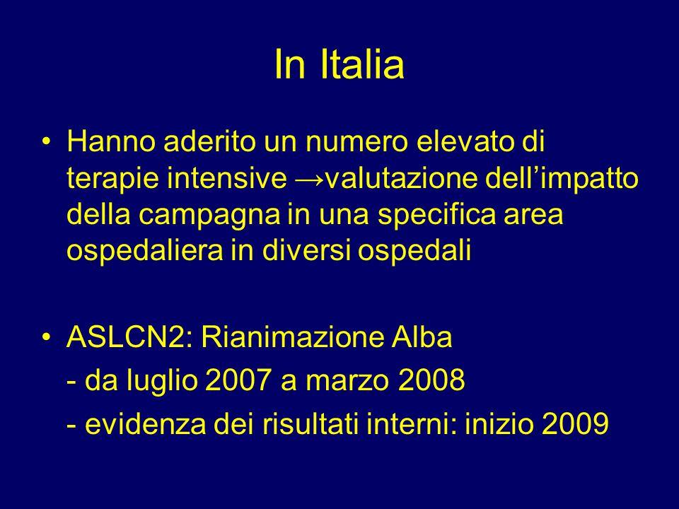 In Italia Hanno aderito un numero elevato di terapie intensive →valutazione dell'impatto della campagna in una specifica area ospedaliera in diversi o
