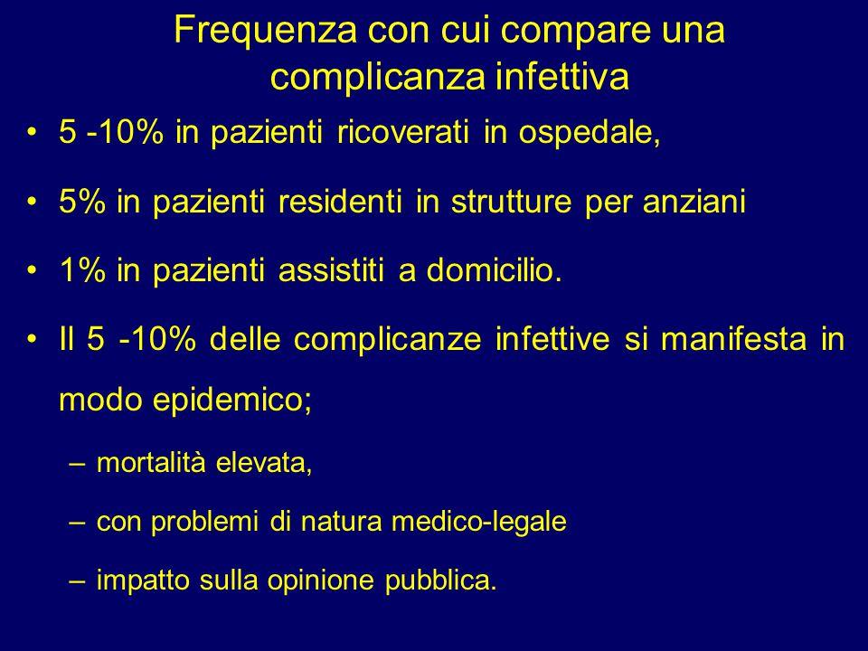 Frequenza con cui compare una complicanza infettiva 5 -10% in pazienti ricoverati in ospedale, 5% in pazienti residenti in strutture per anziani 1% in