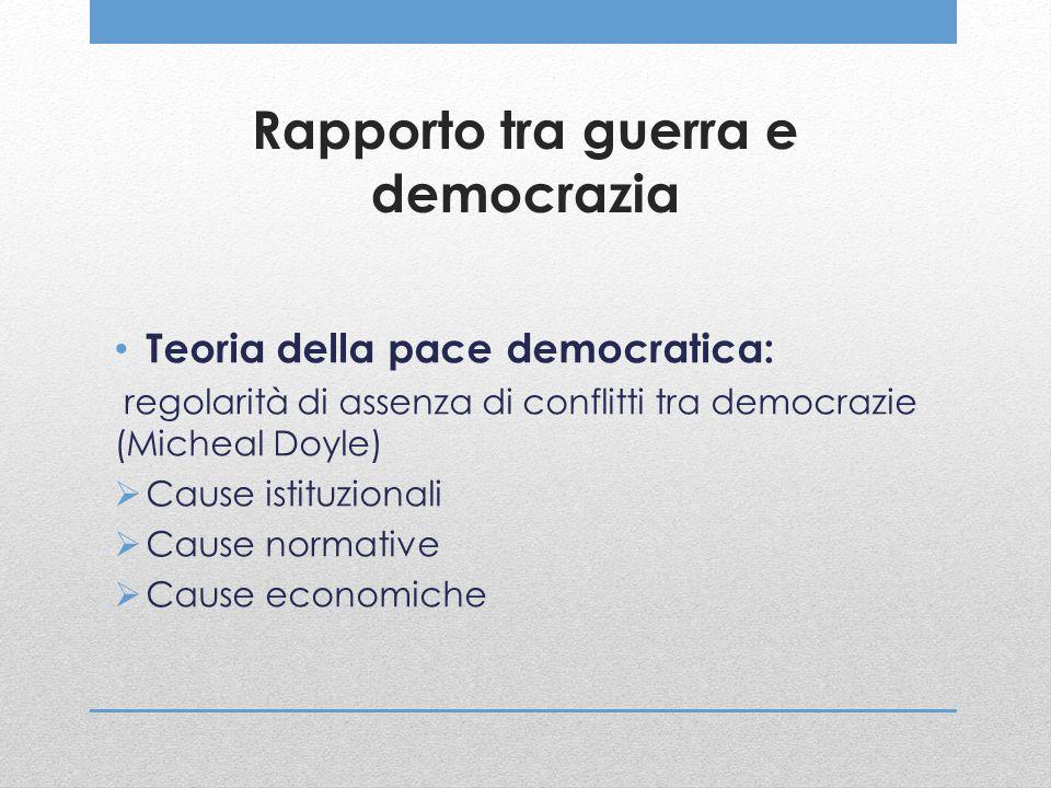 Rapporto tra guerra e democrazia Teoria della pace democratica: regolarità di assenza di conflitti tra democrazie (Micheal Doyle)  Cause istituzional