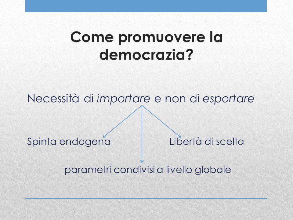 Come promuovere la democrazia? Necessità di importare e non di esportare Spinta endogena Libertà di scelta parametri condivisi a livello globale