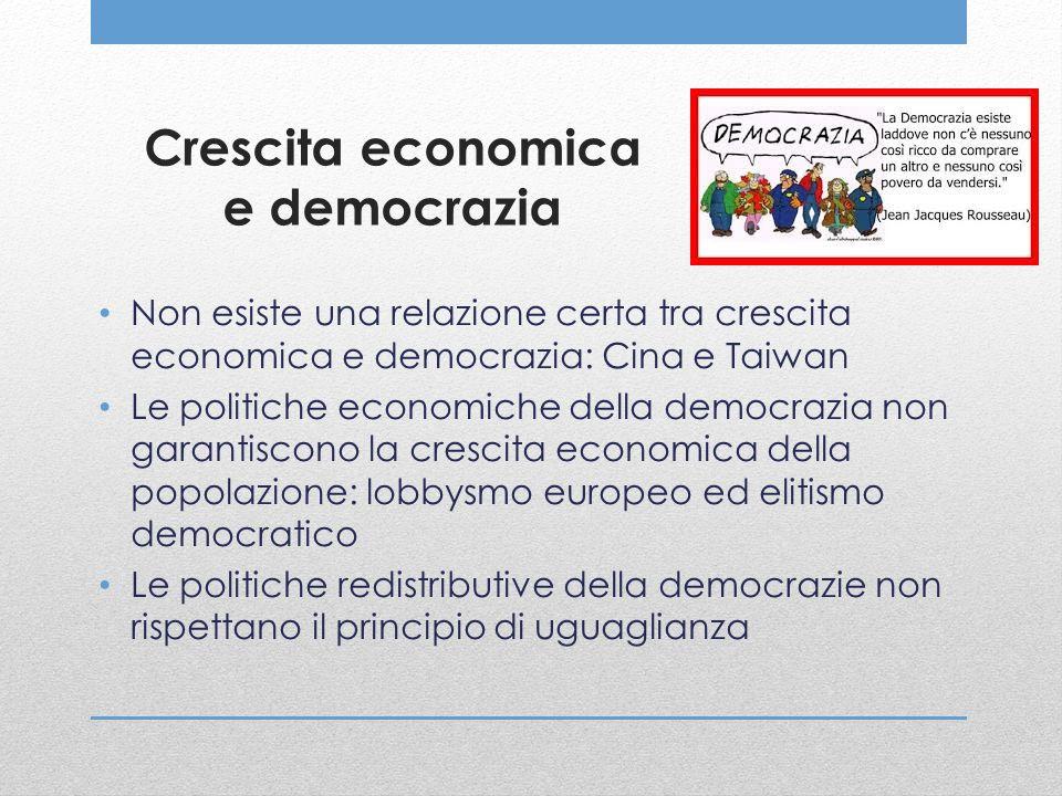 Crescita economica e democrazia Non esiste una relazione certa tra crescita economica e democrazia: Cina e Taiwan Le politiche economiche della democr