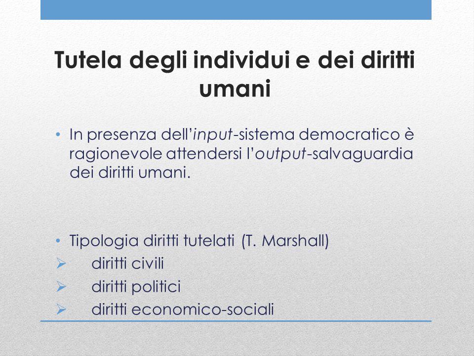 Tutela degli individui e dei diritti umani In presenza dell'input-sistema democratico è ragionevole attendersi l'output-salvaguardia dei diritti umani
