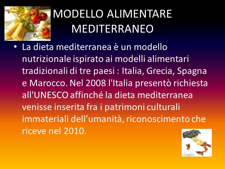 MODELLO ALIMENTARE MEDITERRANEO La dieta mediterranea è un modello nutrizionale ispirato ai modelli alimentari tradizionali di tre paesi : Italia, Grecia, Spagna e Marocco.