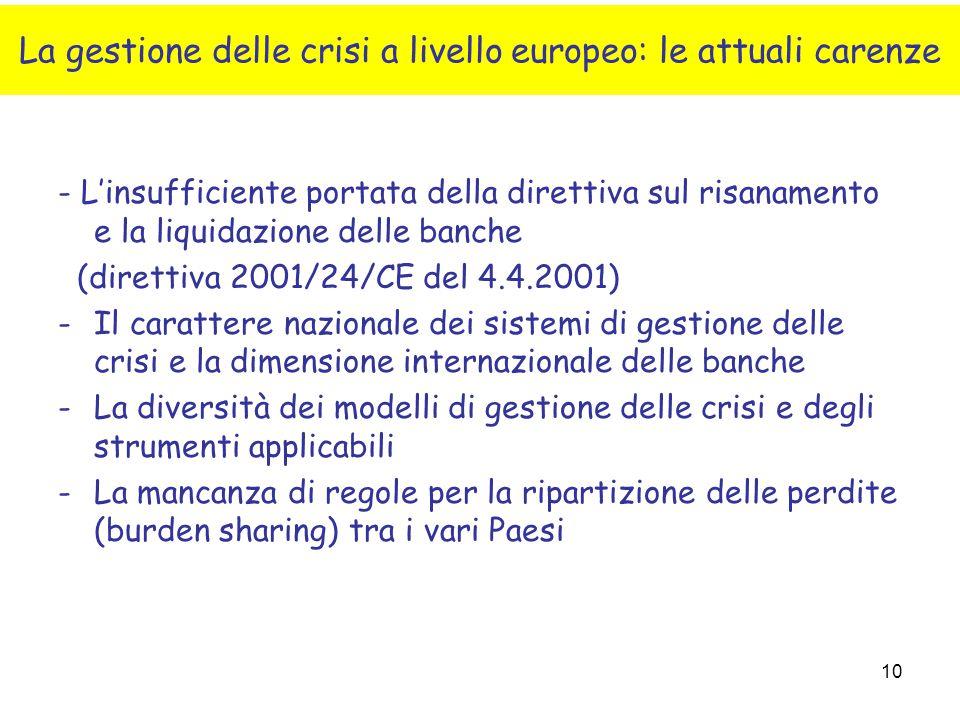 10 - L'insufficiente portata della direttiva sul risanamento e la liquidazione delle banche (direttiva 2001/24/CE del 4.4.2001) -Il carattere nazional