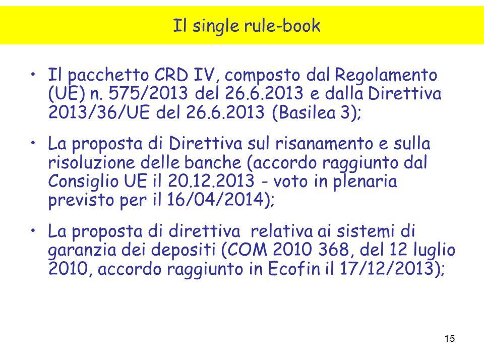 15 Il pacchetto CRD IV, composto dal Regolamento (UE) n. 575/2013 del 26.6.2013 e dalla Direttiva 2013/36/UE del 26.6.2013 (Basilea 3); La proposta di