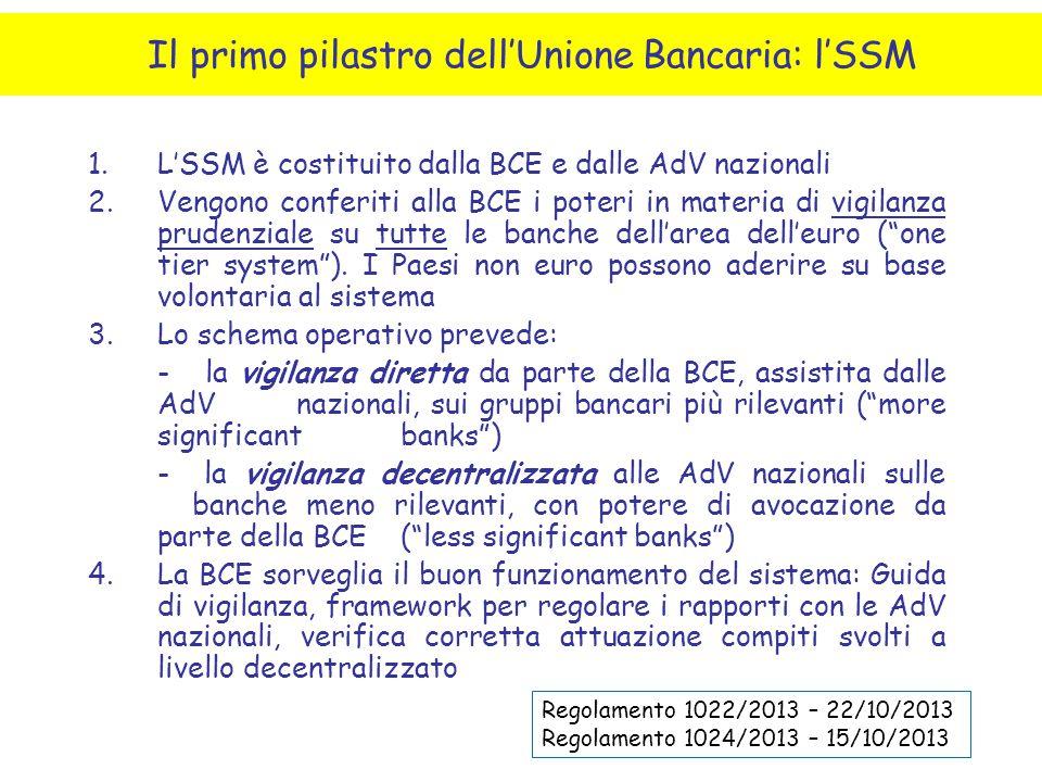 1.L'SSM è costituito dalla BCE e dalle AdV nazionali 2.Vengono conferiti alla BCE i poteri in materia di vigilanza prudenziale su tutte le banche dell