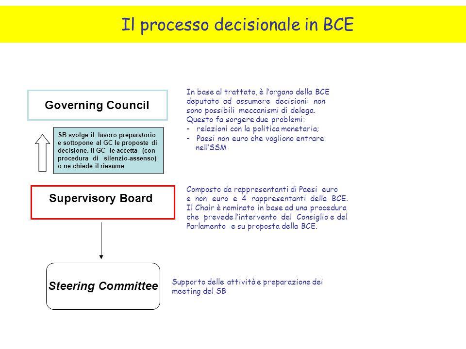 Governing Council In base al trattato, è l'organo della BCE deputato ad assumere decisioni: non sono possibili meccanismi di delega. Questo fa sorgere