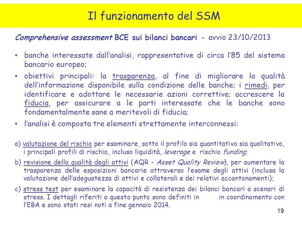 19 Il funzionamento del SSM Comprehensive assessment BCE sui bilanci bancari - avvio 23/10/2013 banche interessate dall'analisi, rappresentative di ci