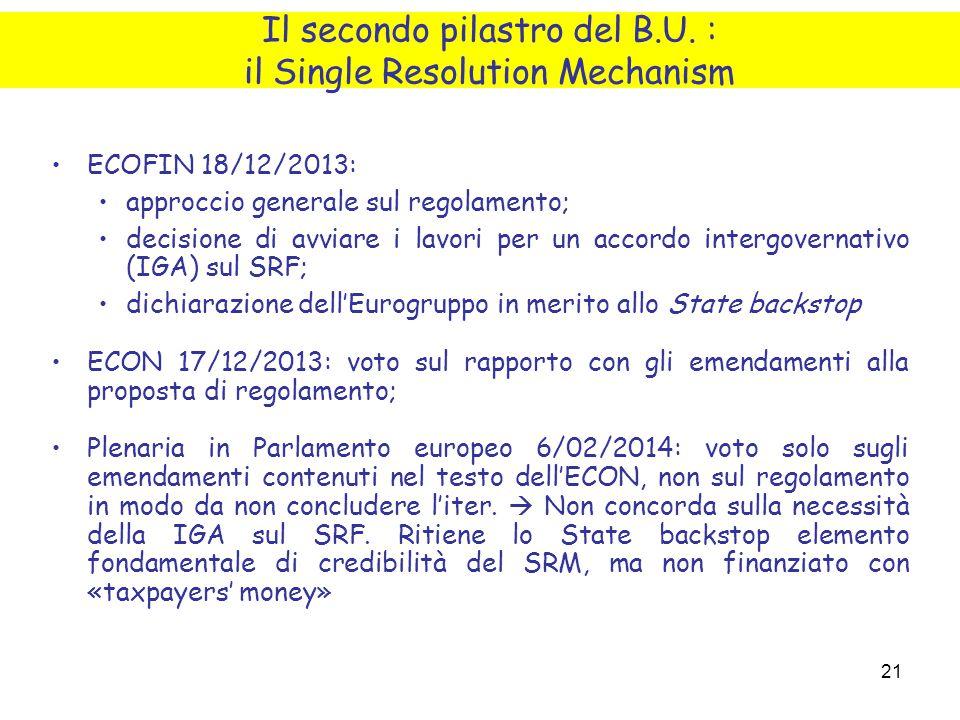 21 ECOFIN 18/12/2013: approccio generale sul regolamento; decisione di avviare i lavori per un accordo intergovernativo (IGA) sul SRF; dichiarazione d