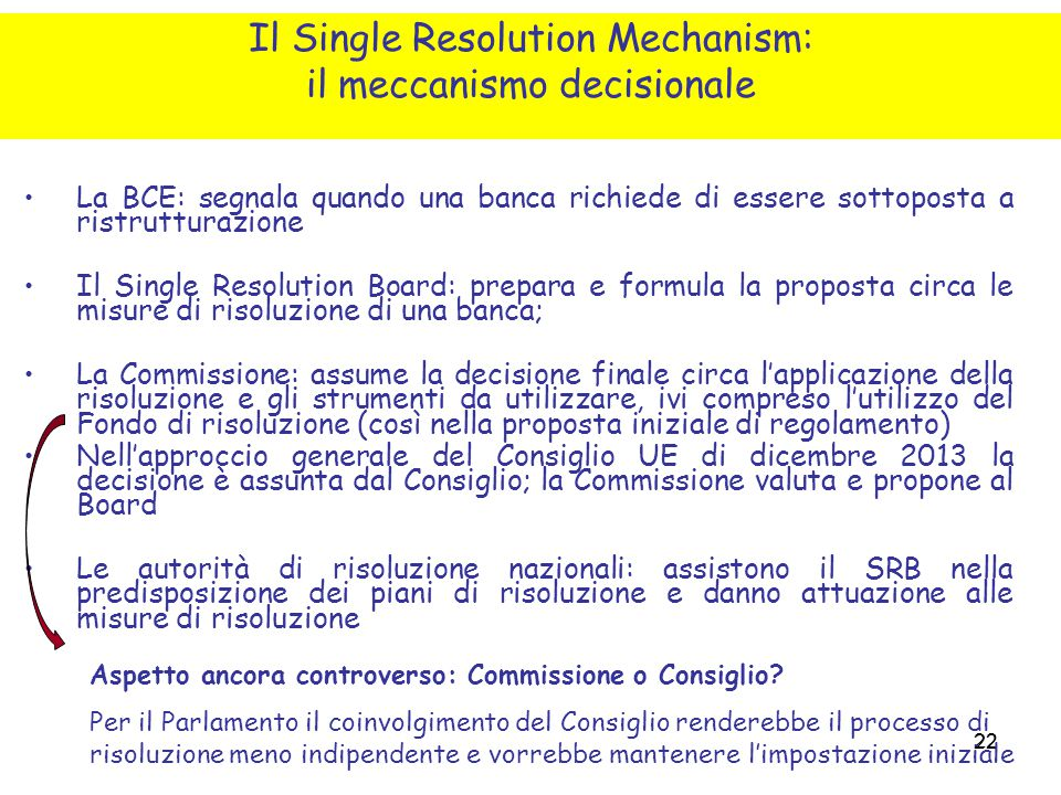 22 La BCE: segnala quando una banca richiede di essere sottoposta a ristrutturazione Il Single Resolution Board: prepara e formula la proposta circa l