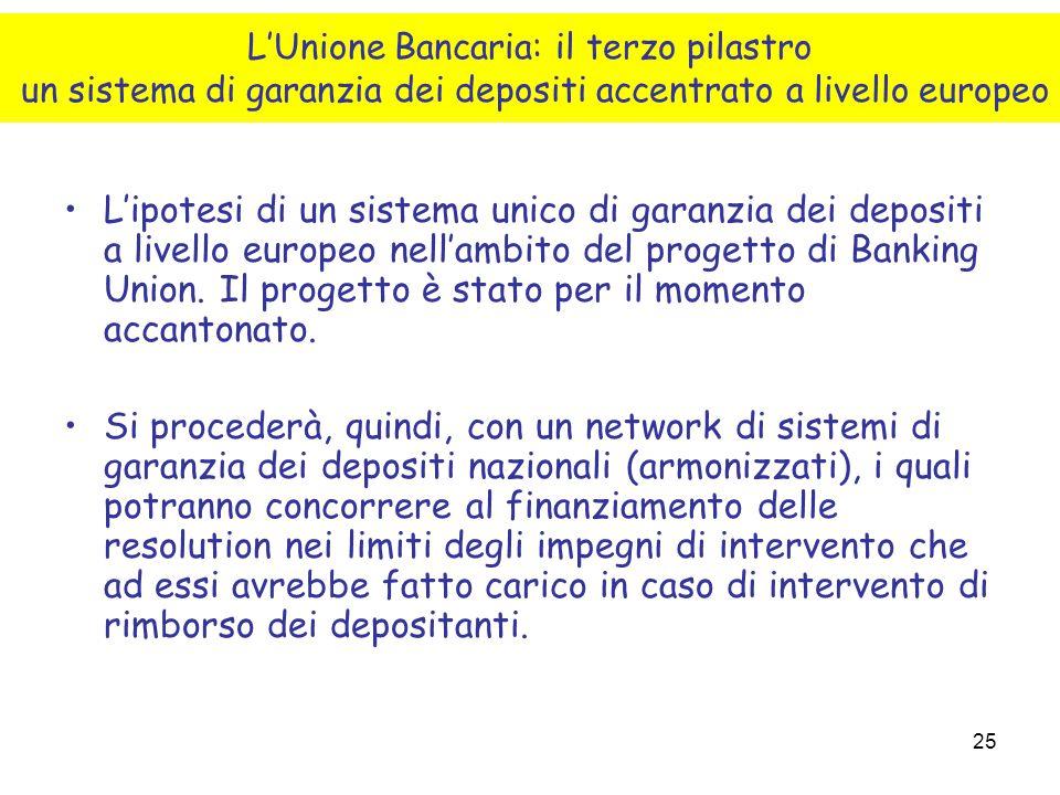 25 L'ipotesi di un sistema unico di garanzia dei depositi a livello europeo nell'ambito del progetto di Banking Union. Il progetto è stato per il mome