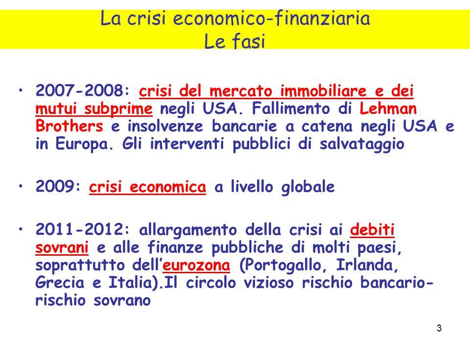 3 La crisi economico-finanziaria Le fasi 2007-2008: crisi del mercato immobiliare e dei mutui subprime negli USA. Fallimento di Lehman Brothers e inso