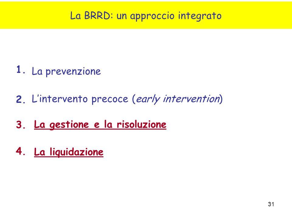 31 La BRRD: un approccio integrato La prevenzione La liquidazione L'intervento precoce (early intervention) La gestione e la risoluzione 1. 2. 3. 4.