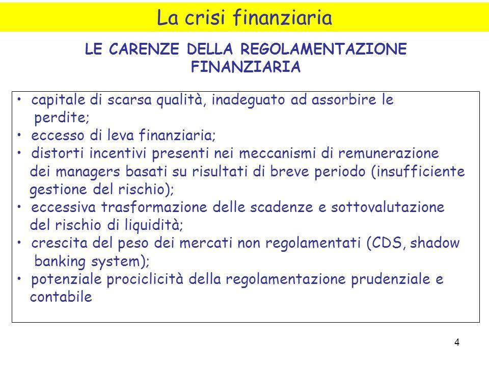 4 LE CARENZE DELLA REGOLAMENTAZIONE FINANZIARIA La crisi finanziaria capitale di scarsa qualità, inadeguato ad assorbire le perdite; eccesso di leva f