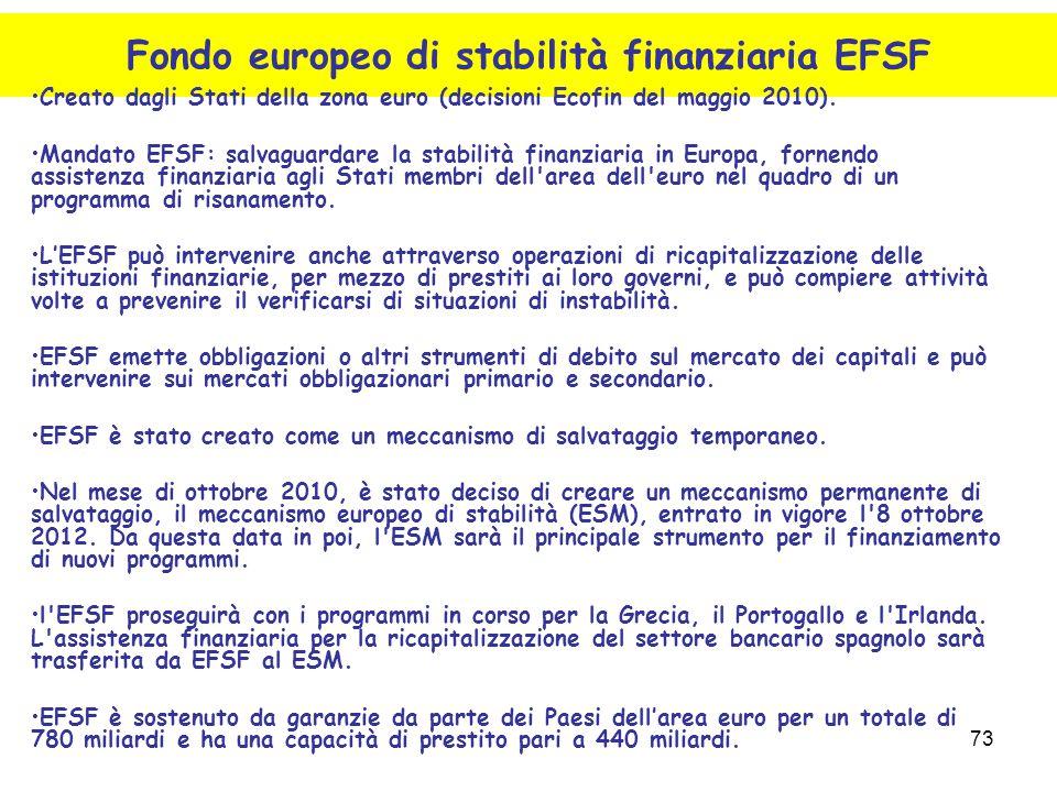 73 Fondo europeo di stabilità finanziaria EFSF Creato dagli Stati della zona euro (decisioni Ecofin del maggio 2010). Mandato EFSF: salvaguardare la s