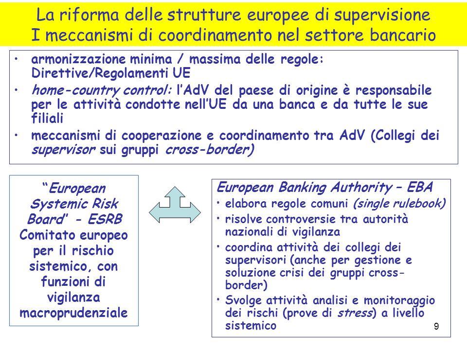 """9 """"European Systemic Risk Board"""" - ESRB Comitato europeo per il rischio sistemico, con funzioni di vigilanza macroprudenziale European Banking Authori"""