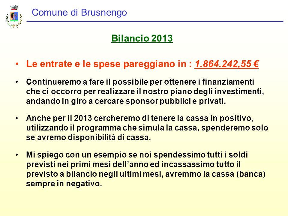 Comune di Brusnengo Bilancio 2013 Le entrate e le spese pareggiano in : 1.864.242,55 € Continueremo a fare il possibile per ottenere i finanziamenti che ci occorro per realizzare il nostro piano degli investimenti, andando in giro a cercare sponsor pubblici e privati.