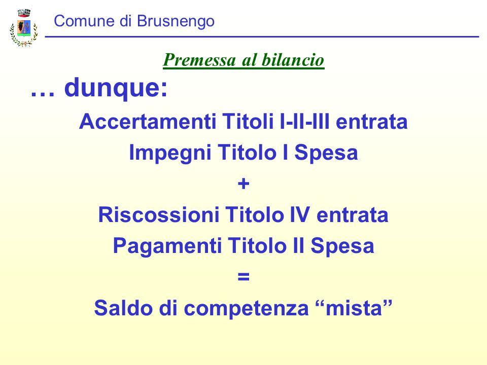 Comune di Brusnengo … dunque: Accertamenti Titoli I-II-III entrata Impegni Titolo I Spesa + Riscossioni Titolo IV entrata Pagamenti Titolo II Spesa = Saldo di competenza mista Premessa al bilancio