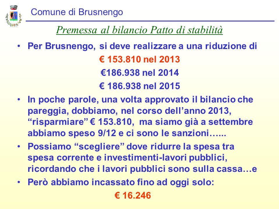 Comune di Brusnengo Premessa al bilancio Patto di stabilità Per Brusnengo, si deve realizzare a una riduzione di € 153.810 nel 2013 €186.938 nel 2014 € 186.938 nel 2015 In poche parole, una volta approvato il bilancio che pareggia, dobbiamo, nel corso dell'anno 2013, risparmiare € 153.810, ma siamo già a settembre abbiamo speso 9/12 e ci sono le sanzioni…...